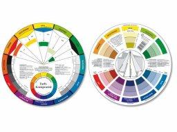 Color Wheel (german)